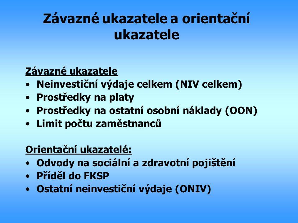 Závazné ukazatele Neinvestiční výdaje celkem (NIV celkem) Prostředky na platy Prostředky na ostatní osobní náklady (OON) Limit počtu zaměstnanců Orien