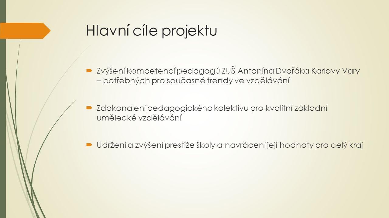 Hlavní cíle projektu  Zvýšení kompetencí pedagogů ZUŠ Antonína Dvořáka Karlovy Vary – potřebných pro současné trendy ve vzdělávání  Zdokonalení pedagogického kolektivu pro kvalitní základní umělecké vzdělávání  Udržení a zvýšení prestiže školy a navrácení její hodnoty pro celý kraj