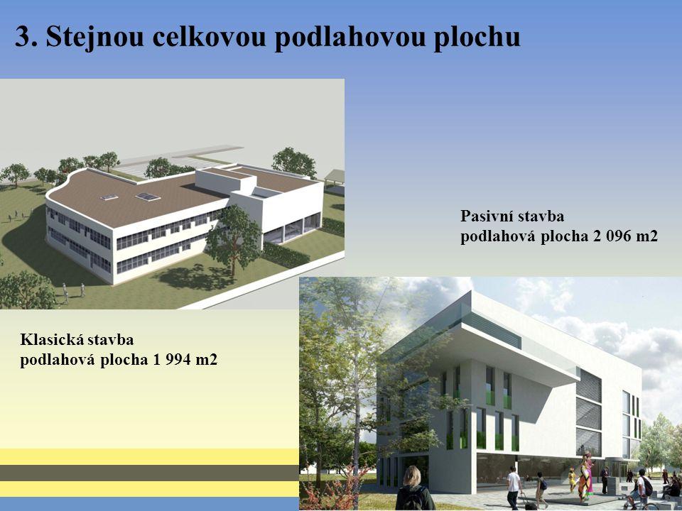 3. Stejnou celkovou podlahovou plochu Klasická stavba podlahová plocha 1 994 m2 Pasivní stavba podlahová plocha 2 096 m2