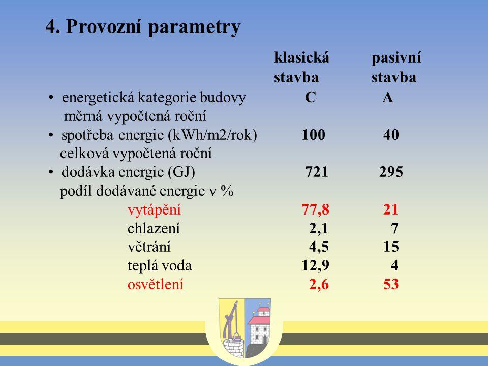 4. Provozní parametry klasická pasivní stavbastavba energetická kategorie budovy C A měrná vypočtená roční spotřeba energie (kWh/m2/rok) 100 40 celkov