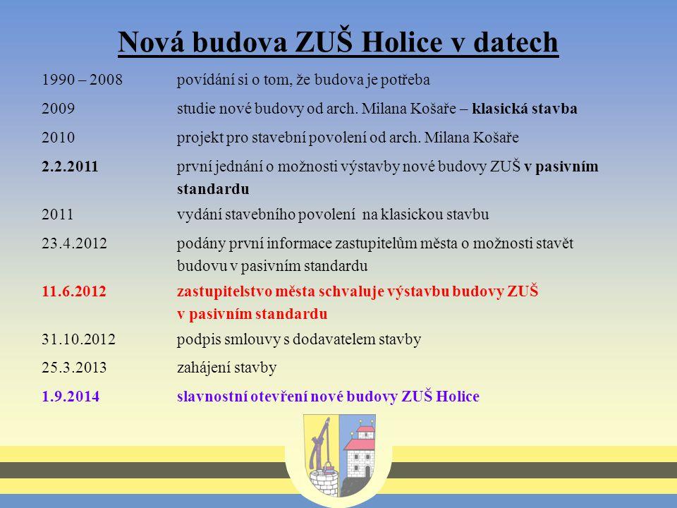 Nová budova ZUŠ Holice v datech 1990 – 2008 povídání si o tom, že budova je potřeba 2009 studie nové budovy od arch.