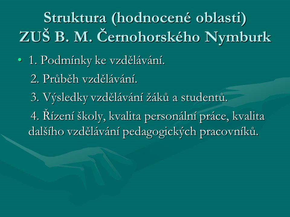 Struktura (hodnocené oblasti) ZUŠ B. M. Černohorského Nymburk 1. Podmínky ke vzdělávání.1. Podmínky ke vzdělávání. 2. Průběh vzdělávání. 2. Průběh vzd
