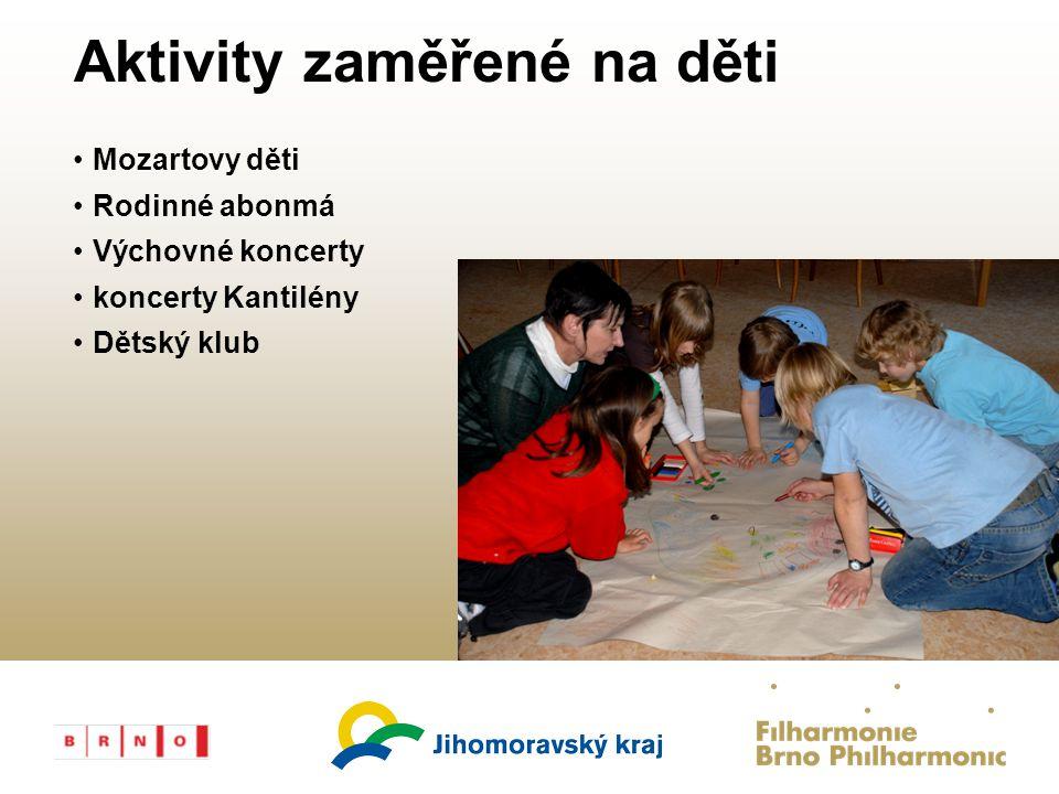FILHARMONIE File Number Aktivity zaměřené na děti Mozartovy děti Rodinné abonmá Výchovné koncerty koncerty Kantilény Dětský klub