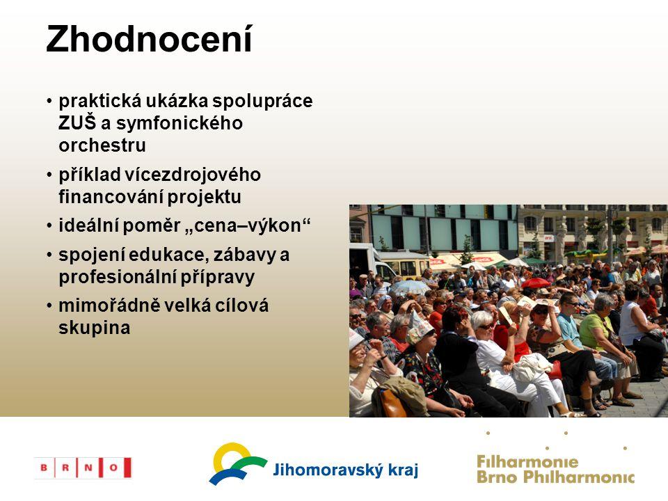 www.filharmonie-brno.cz
