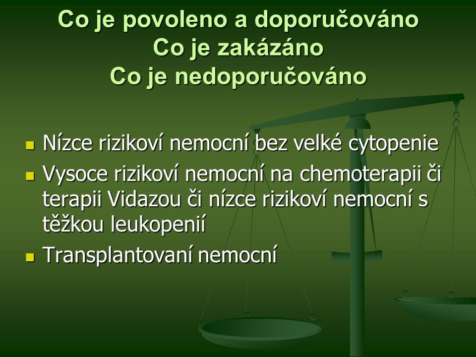 Nízce rizikoví nemocní s malou cytopenií doporučeno: Teorie antioxydační léčby (dieta bohatá na vitaminy) Vitaminy A,E jako doplňky, Ginko bilboa Teorie antioxydační léčby (dieta bohatá na vitaminy) Vitaminy A,E jako doplňky, Ginko bilboa Ovoce, zelenina (tmavá a červená) Ovoce, zelenina (tmavá a červená) Zelený čaj Zelený čaj Hořká čokoláda Hořká čokoláda Olivový olej Olivový olej Omega 3 Omega 3 Červené víno Červené víno