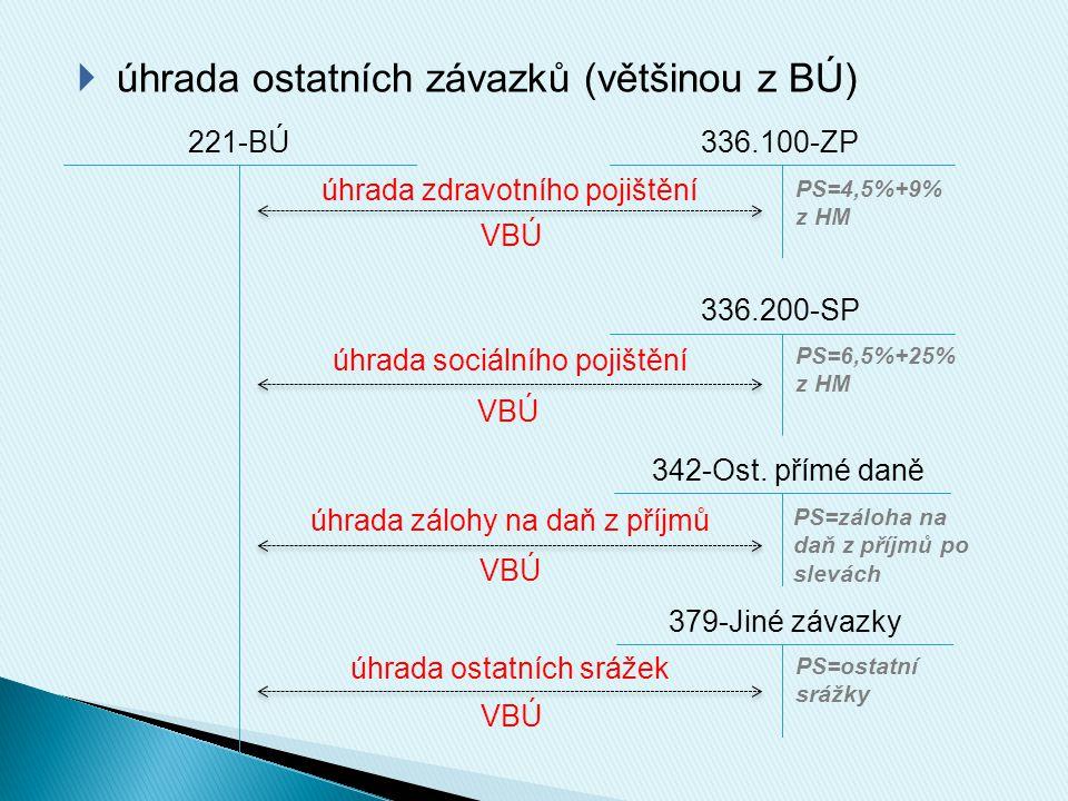  úhrada ostatních závazků (většinou z BÚ) 221-BÚ336.100-ZP 336.200-SP 342-Ost.