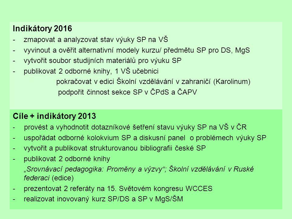11 Indikátory 2016 -zmapovat a analyzovat stav výuky SP na VŠ -vyvinout a ověřit alternativní modely kurzu/ předmětu SP pro DS, MgS -vytvořit soubor s