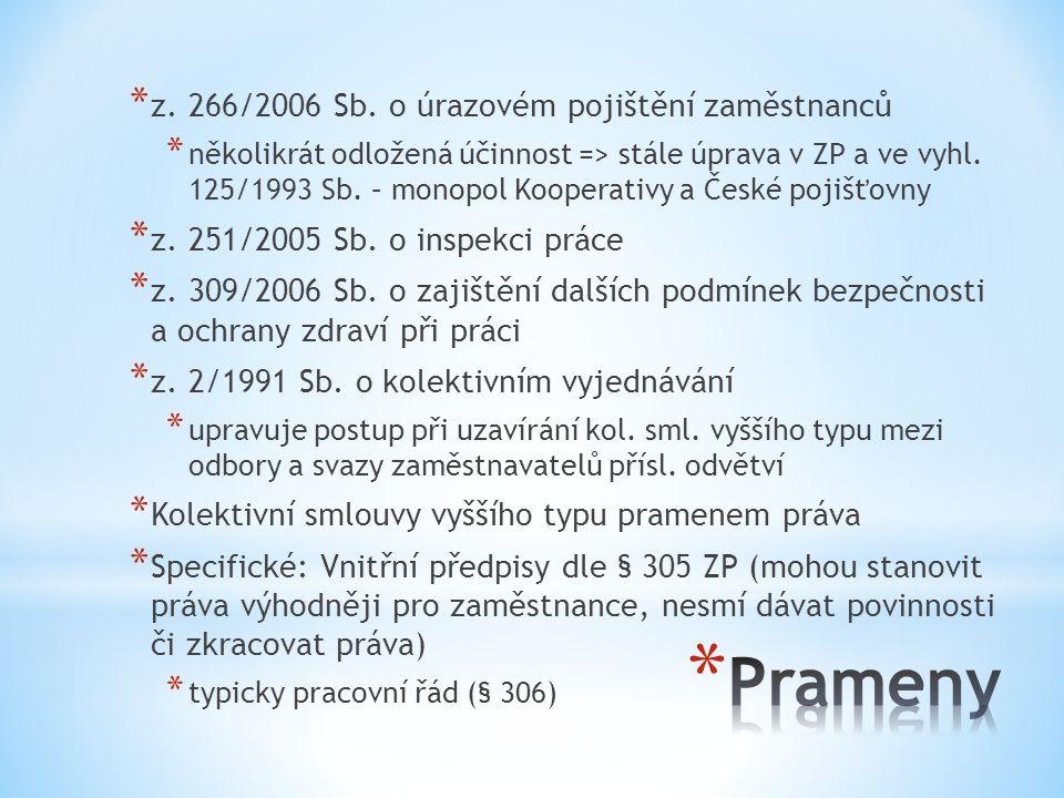 * z. 266/2006 Sb. o úrazovém pojištění zaměstnanců * několikrát odložená účinnost => stále úprava v ZP a ve vyhl. 125/1993 Sb. – monopol Kooperativy a