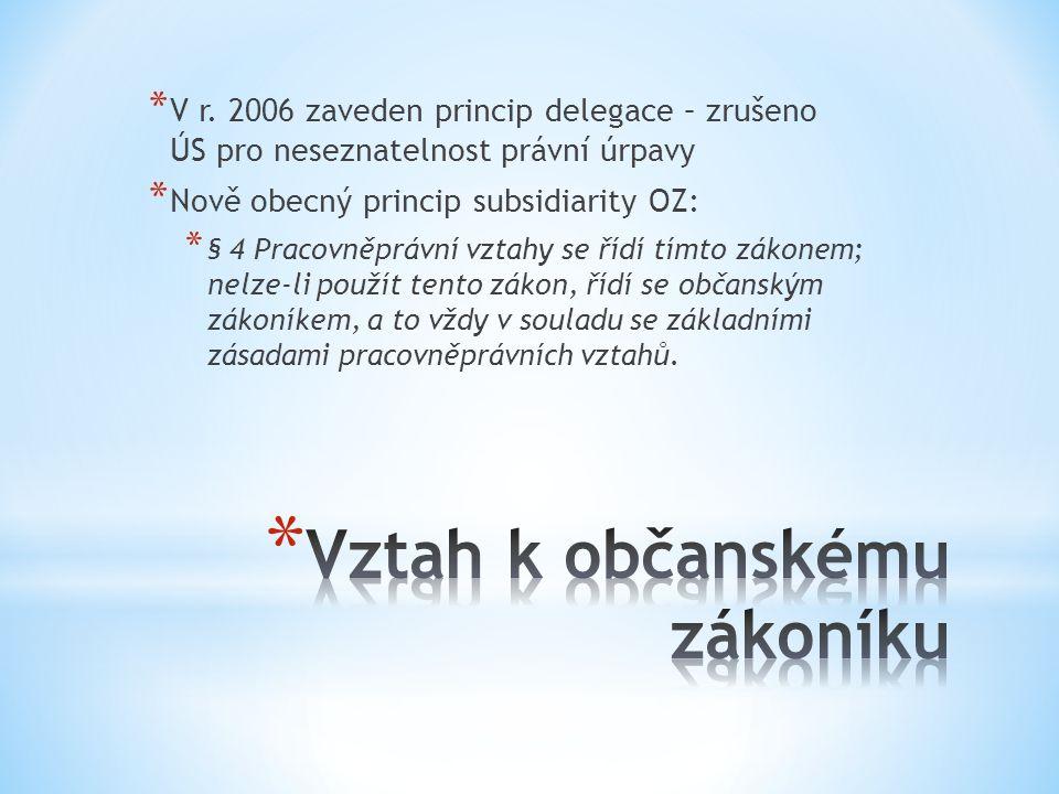 * V r. 2006 zaveden princip delegace – zrušeno ÚS pro neseznatelnost právní úrpavy * Nově obecný princip subsidiarity OZ: * § 4 Pracovněprávní vztahy