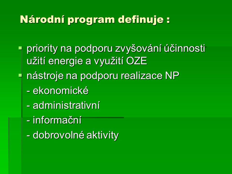 Národní program definuje :  priority na podporu zvyšování účinnosti užití energie a využití OZE  nástroje na podporu realizace NP - ekonomické - administrativní - informační - dobrovolné aktivity