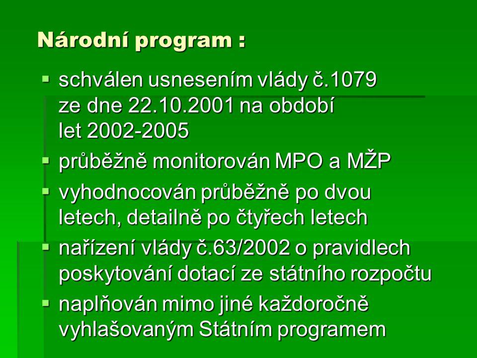 Národní program :  schválen usnesením vlády č.1079 ze dne 22.10.2001 na období let 2002-2005  průběžně monitorován MPO a MŽP  vyhodnocován průběžně