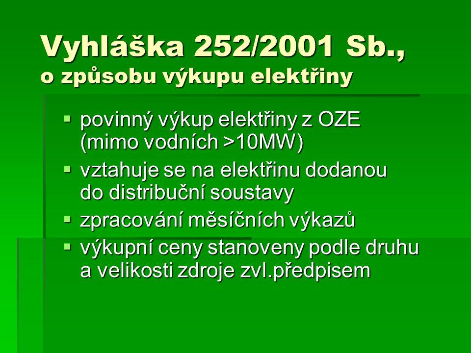 Vyhláška 252/2001 Sb., o způsobu výkupu elektřiny  povinný výkup elektřiny z OZE (mimo vodních >10MW)  vztahuje se na elektřinu dodanou do distribuční soustavy  zpracování měsíčních výkazů  výkupní ceny stanoveny podle druhu a velikosti zdroje zvl.předpisem