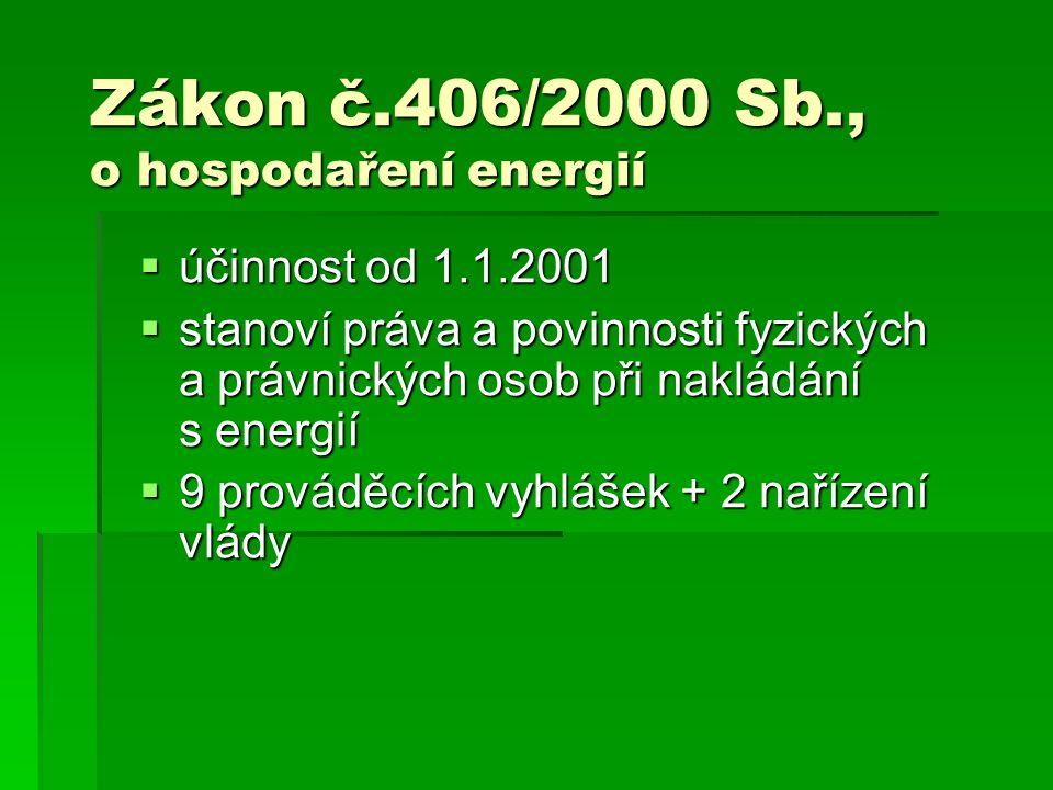 Zákon č.406/2000 Sb., o hospodaření energií  účinnost od 1.1.2001  stanoví práva a povinnosti fyzických a právnických osob při nakládání s energií 