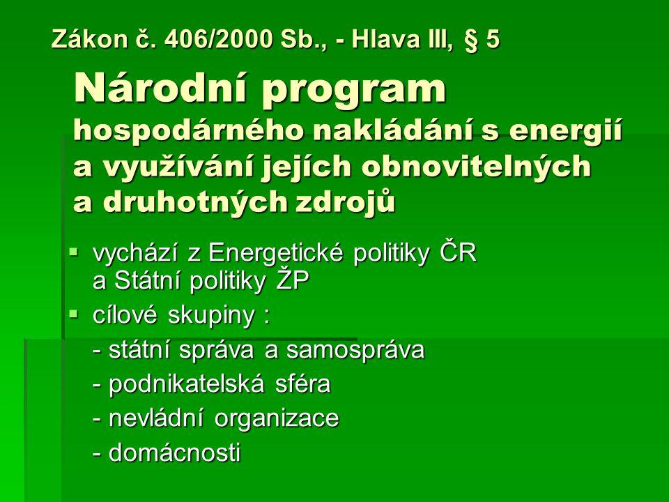 Národní program hospodárného nakládání s energií a využívání jejích obnovitelných a druhotných zdrojů  vychází z Energetické politiky ČR a Státní politiky ŽP  cílové skupiny : - státní správa a samospráva - podnikatelská sféra - nevládní organizace - domácnosti Zákon č.