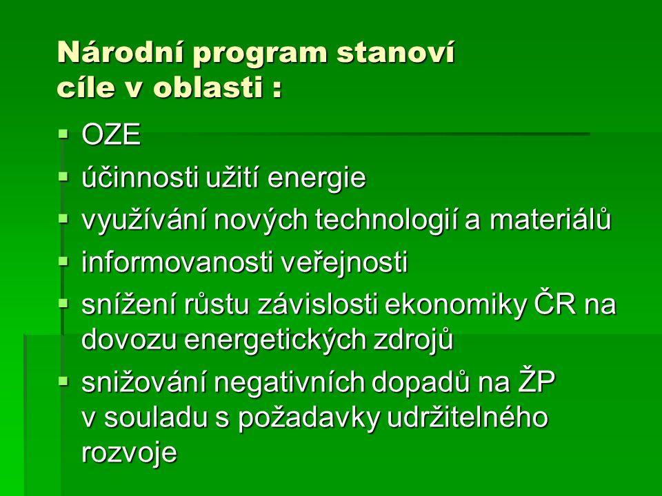 Národní program stanoví cíle v oblasti :  OZE  účinnosti užití energie  využívání nových technologií a materiálů  informovanosti veřejnosti  sníž