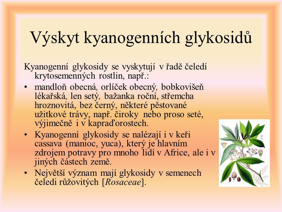 Výskyt kyanogenních glykosidů Kyanogenní glykosidy se vyskytují v řadě čeledí krytosemenných rostlin, např.: mandloň obecná, orlíček obecný, bobkovišeň lékařská, len setý, bažanka roční, střemcha hroznovitá, bez černý, některé pěstované užitkové trávy, např.