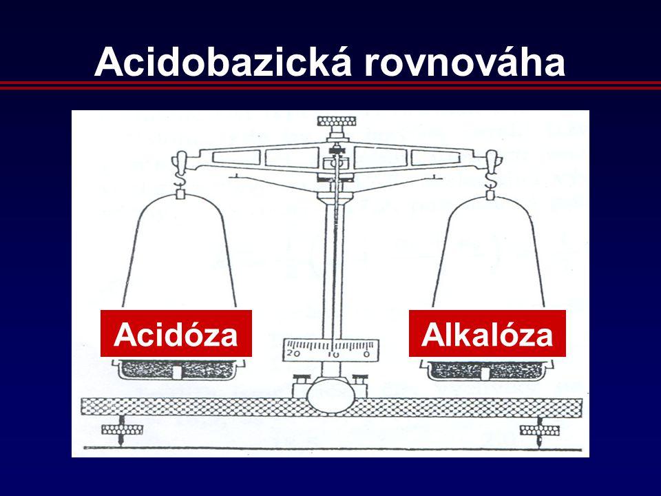 Acidobazická rovnováha AcidózaAlkalóza
