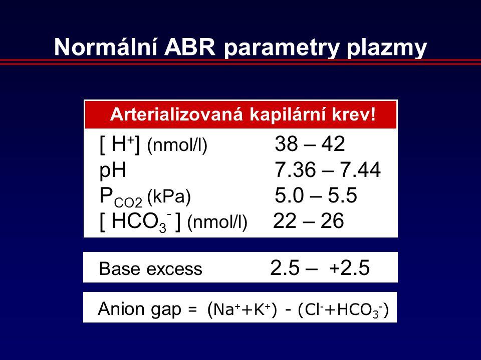 Normální ABR parametry plazmy [ H + ] (nmol/l) 38 – 42 pH 7.36 – 7.44 P CO2 (kPa) 5.0 – 5.5 [ HCO 3 - ] (nmol/l) 22 – 26 Arterializovaná kapilární krev.