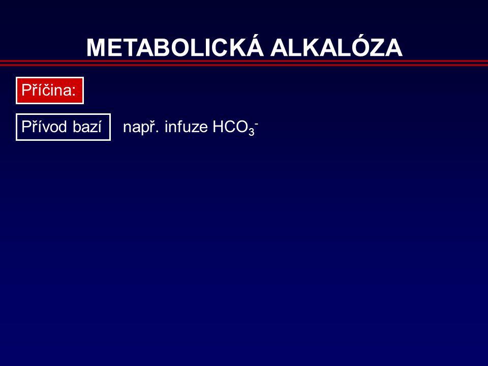 METABOLICKÁ ALKALÓZA Příčina: Přívod bazí např. infuze HCO 3 -