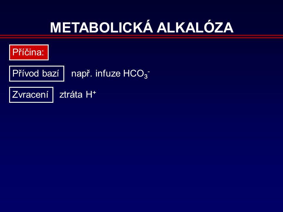 METABOLICKÁ ALKALÓZA Příčina: Přívod bazí Zvracení ztráta H + např. infuze HCO 3 -
