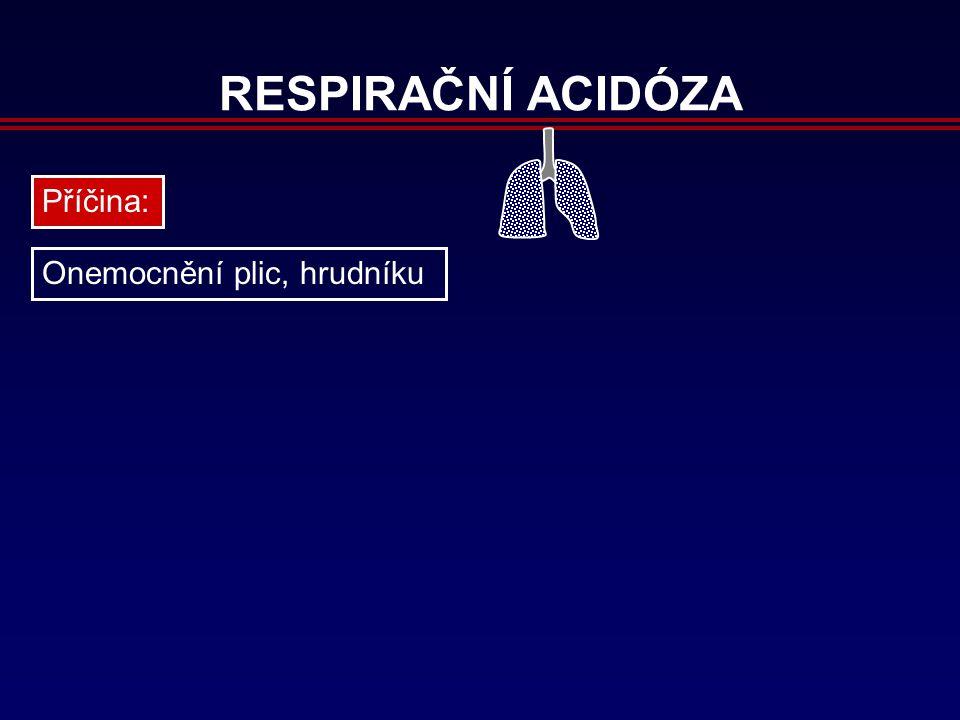Příčina: Onemocnění plic, hrudníku