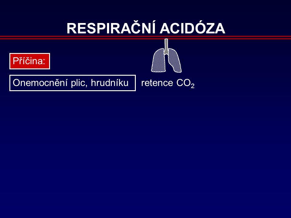 RESPIRAČNÍ ACIDÓZA Příčina: Onemocnění plic, hrudníku retence CO 2