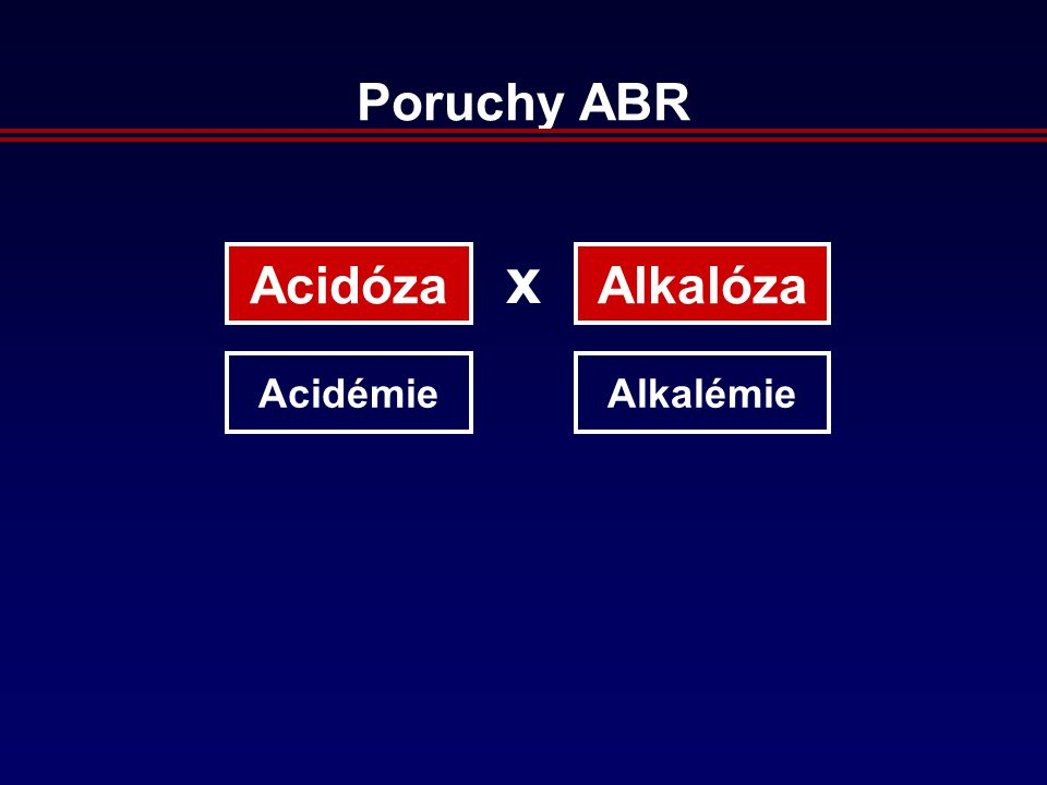 Poruchy ABR AcidózaAlkalóza x AcidémieAlkalémie
