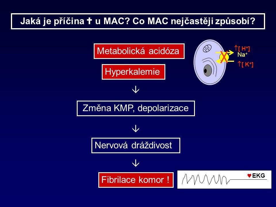 Jaká je příčina  u MAC.Co MAC nejčastěji způsobí.