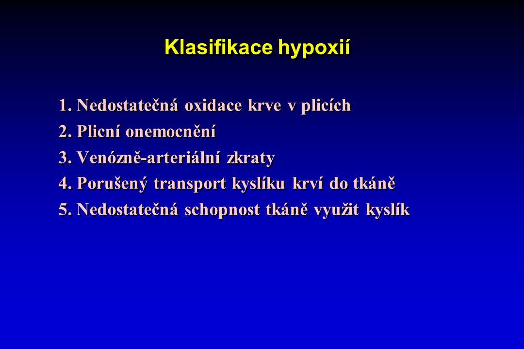 Klasifikace hypoxií 1.Nedostatečná oxidace krve v plicích 2.