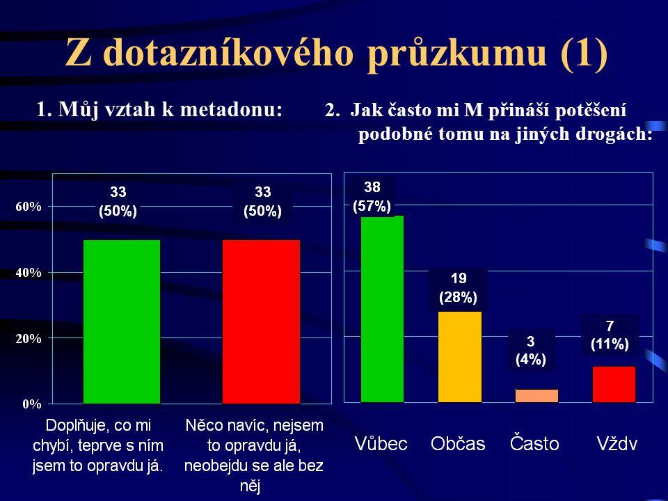 Z dotazníkového průzkumu (1) 1. Můj vztah k metadonu: 2. Jak často mi M přináší potěšení podobné tomu na jiných drogách: 3 (4%) 7 (11%)