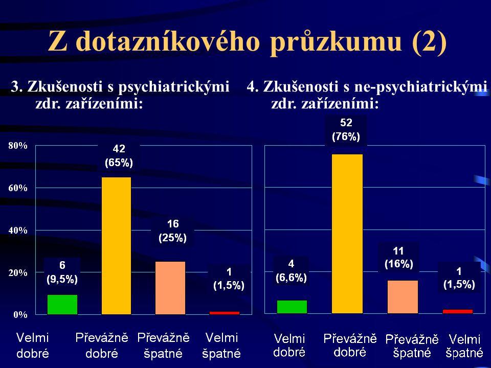 Z dotazníkového průzkumu (2) 3. Zkušenosti s psychiatrickými zdr. zařízeními: 11 (16%) 1 (1,5%) 4. Zkušenosti s ne-psychiatrickými zdr. zařízeními: