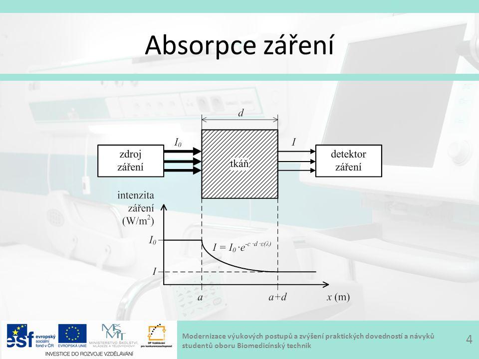 Modernizace výukových postupů a zvýšení praktických dovedností a návyků studentů oboru Biomedicínský technik Absorpce záření 4
