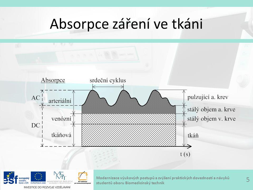 Modernizace výukových postupů a zvýšení praktických dovedností a návyků studentů oboru Biomedicínský technik Absorpce záření závislost absorpce hemoglobinu na vlnové délce záření 6