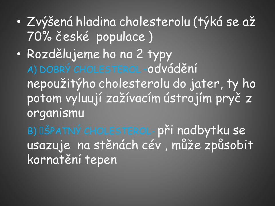 Zvýšená hladina cholesterolu (týká se až 70% české populace ) Rozdělujeme ho na 2 typy A) DOBRÝ CHOLESTEROL – odvádění nepoužitýho cholesterolu do jat