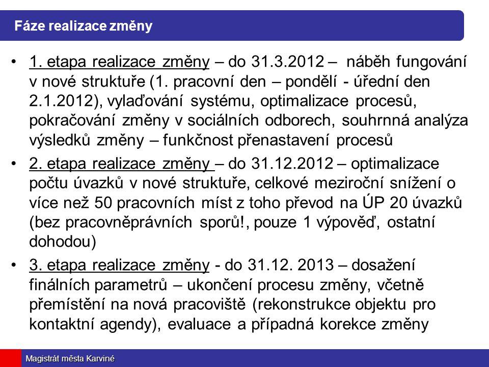 Magistrát města Karviné Fáze realizace změny 1. etapa realizace změny – do 31.3.2012 – náběh fungování v nové struktuře (1. pracovní den – pondělí - ú