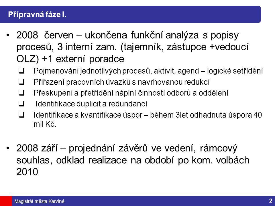 Magistrát města Karviné Přípravná fáze I. 2008 červen – ukončena funkční analýza s popisy procesů, 3 interní zam. (tajemník, zástupce +vedoucí OLZ) +1
