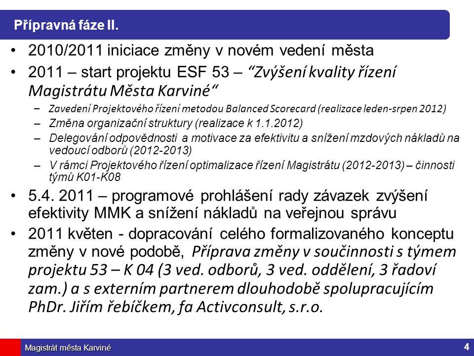 Magistrát města Karviné Přípravná fáze II.