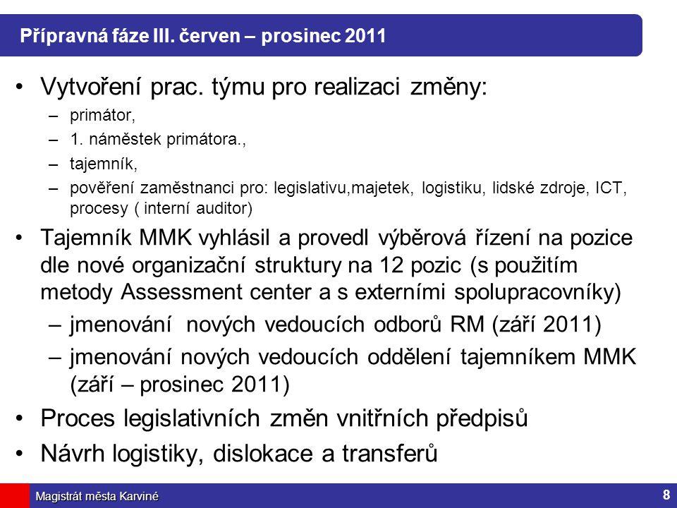 Magistrát města Karviné Přípravná fáze III.červen – prosinec 2011 Vytvoření prac.