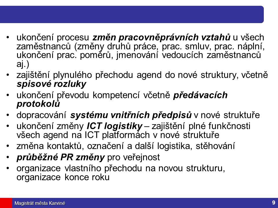 Magistrát města Karviné ukončení procesu změn pracovněprávních vztahů u všech zaměstnanců (změny druhů práce, prac.