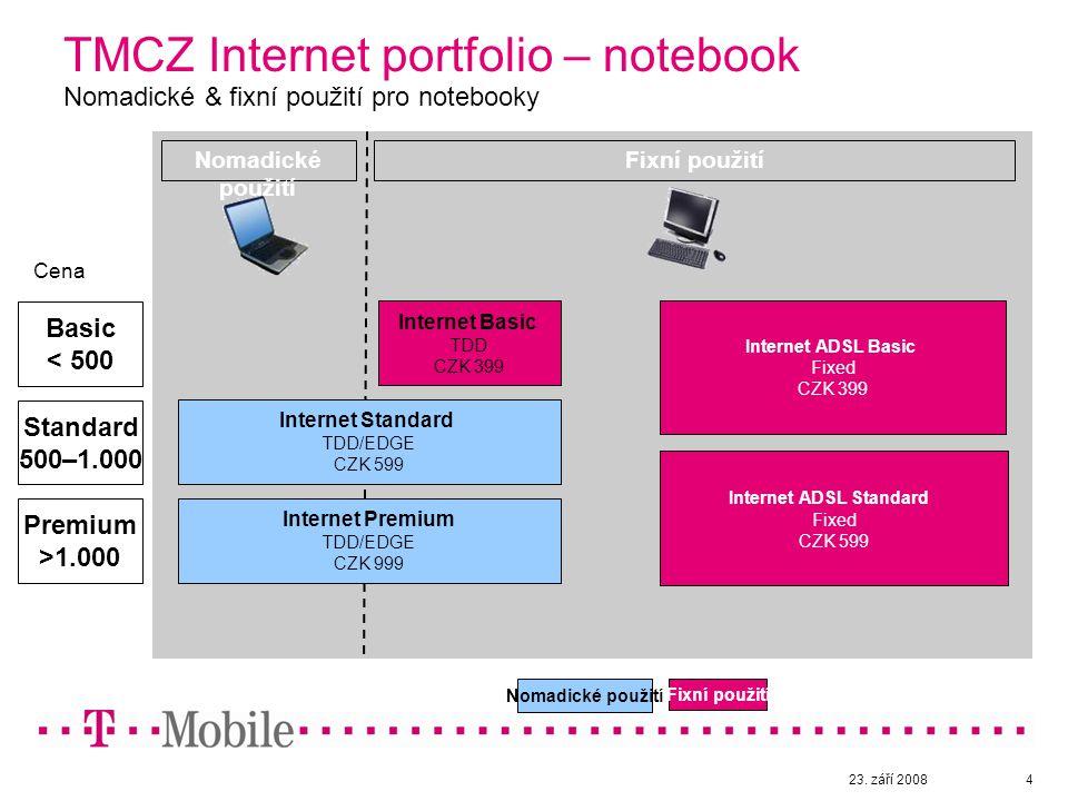 23. září 20084 Fixní použití Basic < 500 Standard 500–1.000 Premium >1.000 Internet Standard TDD/EDGE CZK 599 Internet Premium TDD/EDGE CZK 999 Intern