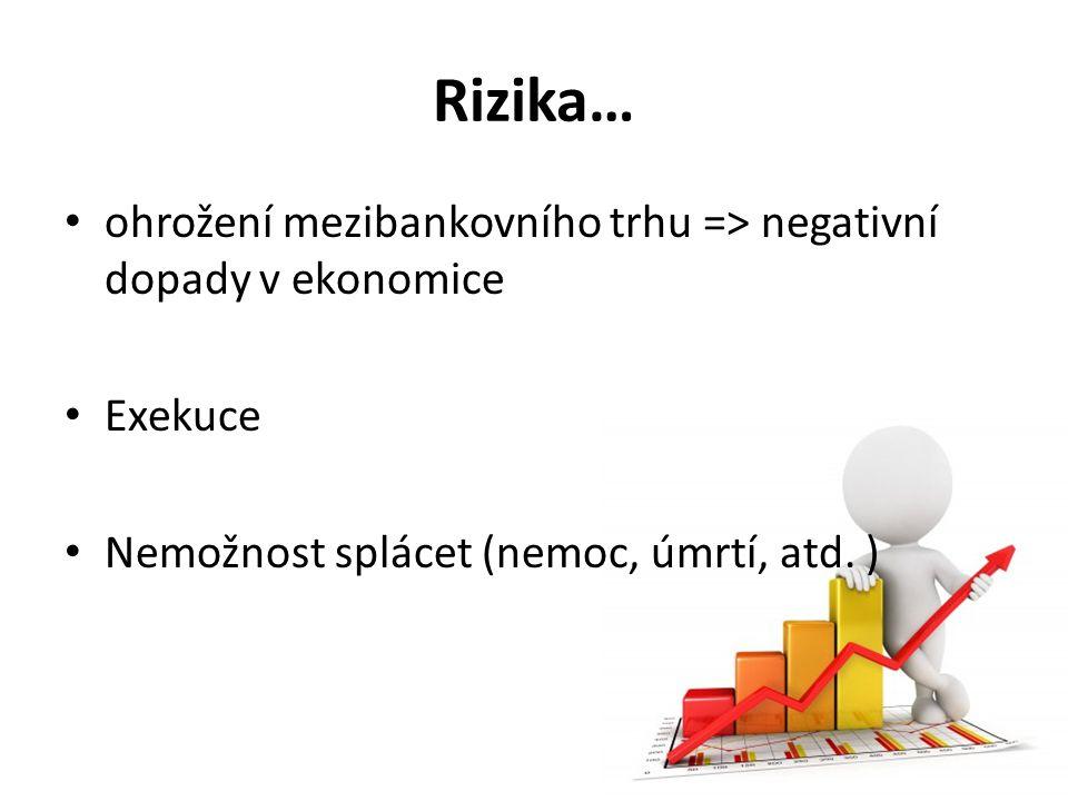 Rizika… ohrožení mezibankovního trhu => negativní dopady v ekonomice Exekuce Nemožnost splácet (nemoc, úmrtí, atd. )