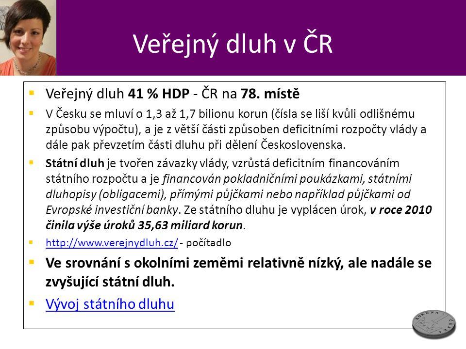Veřejný dluh v ČR  Veřejný dluh 41 % HDP - ČR na 78. místě  V Česku se mluví o 1,3 až 1,7 bilionu korun (čísla se liší kvůli odlišnému způsobu výpoč