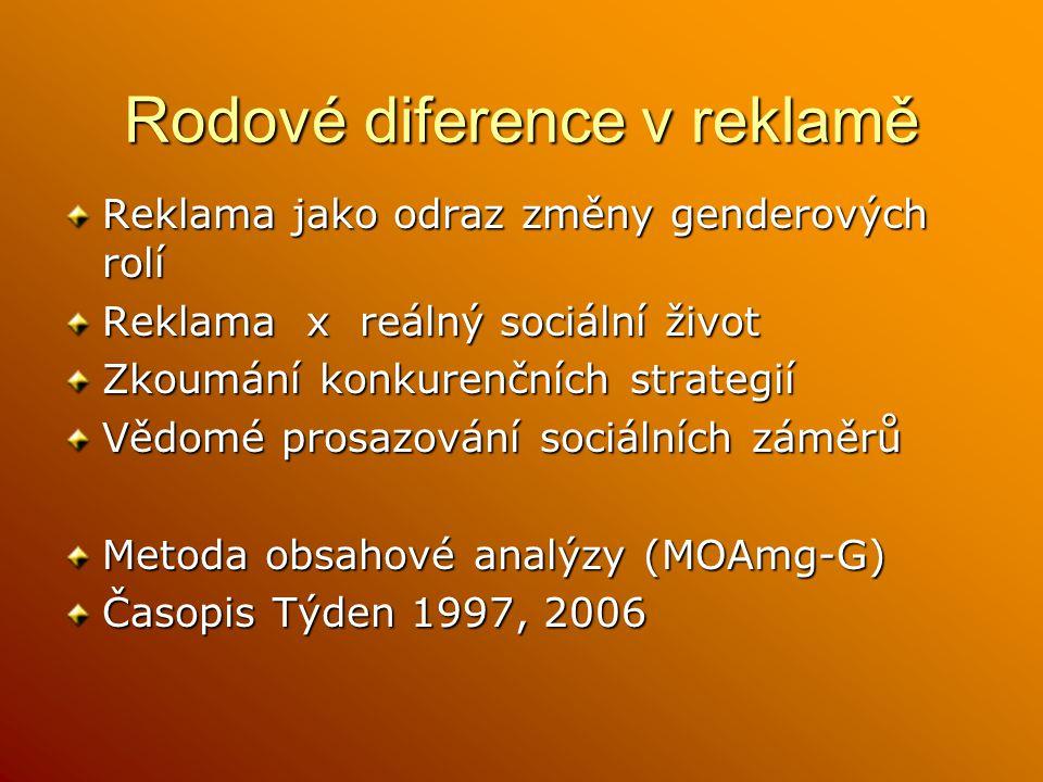 Rodové diference v reklamě Reklama jako odraz změny genderových rolí Reklama x reálný sociální život Zkoumání konkurenčních strategií Vědomé prosazování sociálních záměrů Metoda obsahové analýzy (MOAmg-G) Časopis Týden 1997, 2006