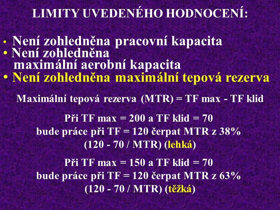 LIMITY UVEDENÉHO HODNOCENÍ: Při VO 2 /kg max = 50 ml/kg.min bude práce při 25 ml ml/kg.min čerpat kapacitu z 50% (střední).