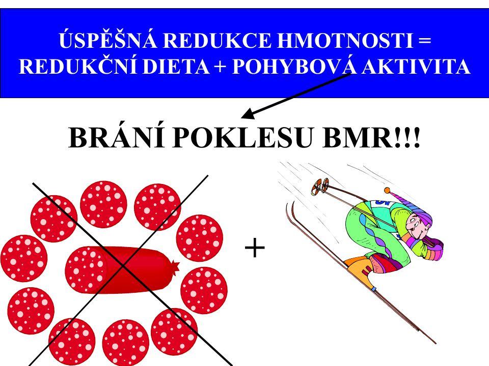 ÚSPĚŠNÁ REDUKCE HMOTNOSTI = REDUKČNÍ DIETA + POHYBOVÁ AKTIVITA BRÁNÍ POKLESU BMR!!! = redukce BMR