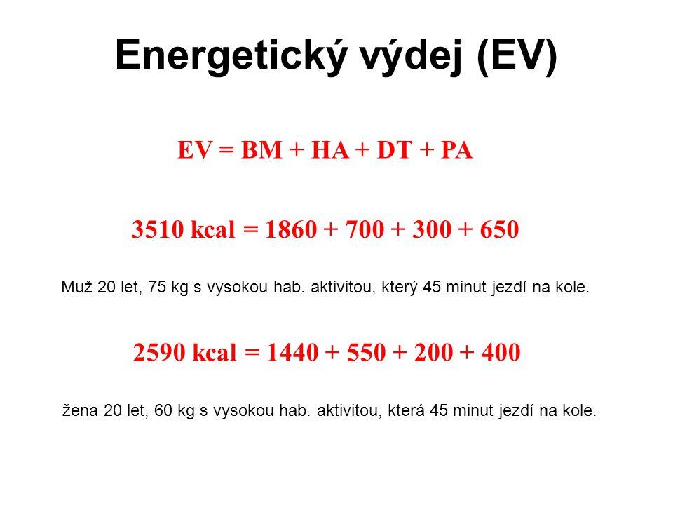 EV = BM + HA + DT + PA Energetický výdej (EV) HA – habituální aktivita (doma, v zaměstnání, uklízení) DT – dietní termogeneze (T – 96 %, C – 94 %, B – 70 %) - asi 10 % z celkového energetického příjmu (EP) PA – pohybová aktivita BM – bazální metabolismus EP – EV = + Pozitivní energetická bilance - OBEZITA