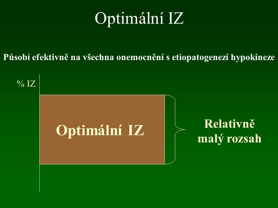 Optimální IZ zdatnost dyslipoproteinémie Optimální IZ Působí efektivně na všechna onemocnění s etiopatogenezí hypokineze % IZ