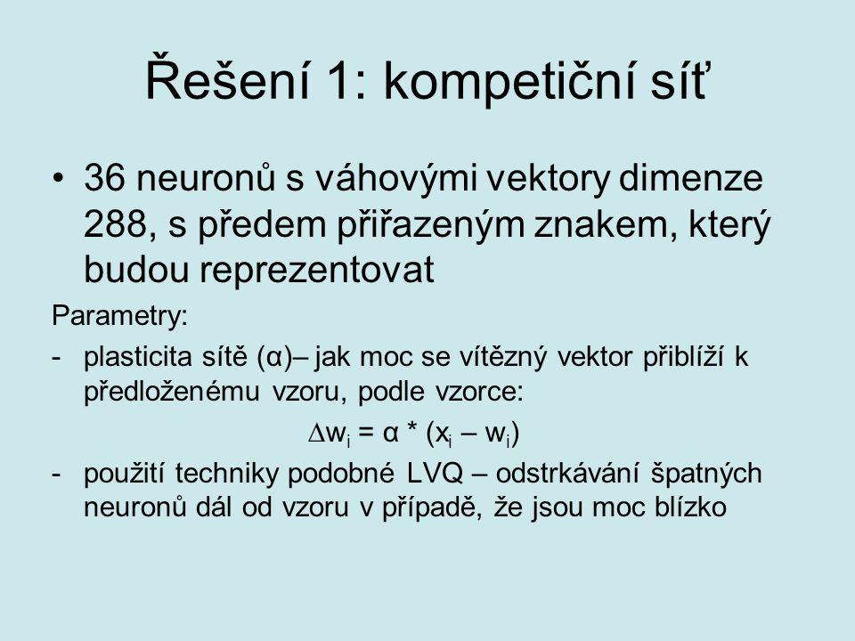 Řešení 1: kompetiční síť 36 neuronů s váhovými vektory dimenze 288, s předem přiřazeným znakem, který budou reprezentovat Parametry: -plasticita sítě (α)– jak moc se vítězný vektor přiblíží k předloženému vzoru, podle vzorce: ∆w i = α * (x i – w i ) -použití techniky podobné LVQ – odstrkávání špatných neuronů dál od vzoru v případě, že jsou moc blízko