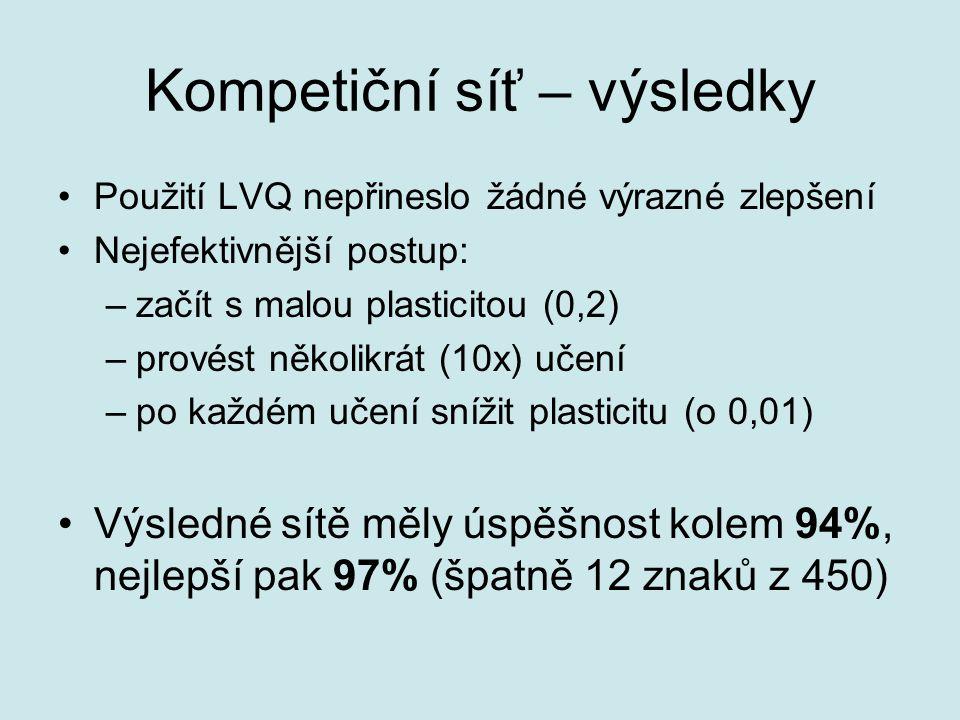 Kompetiční síť – výsledky Použití LVQ nepřineslo žádné výrazné zlepšení Nejefektivnější postup: –začít s malou plasticitou (0,2) –provést několikrát (10x) učení –po každém učení snížit plasticitu (o 0,01) Výsledné sítě měly úspěšnost kolem 94%, nejlepší pak 97% (špatně 12 znaků z 450)