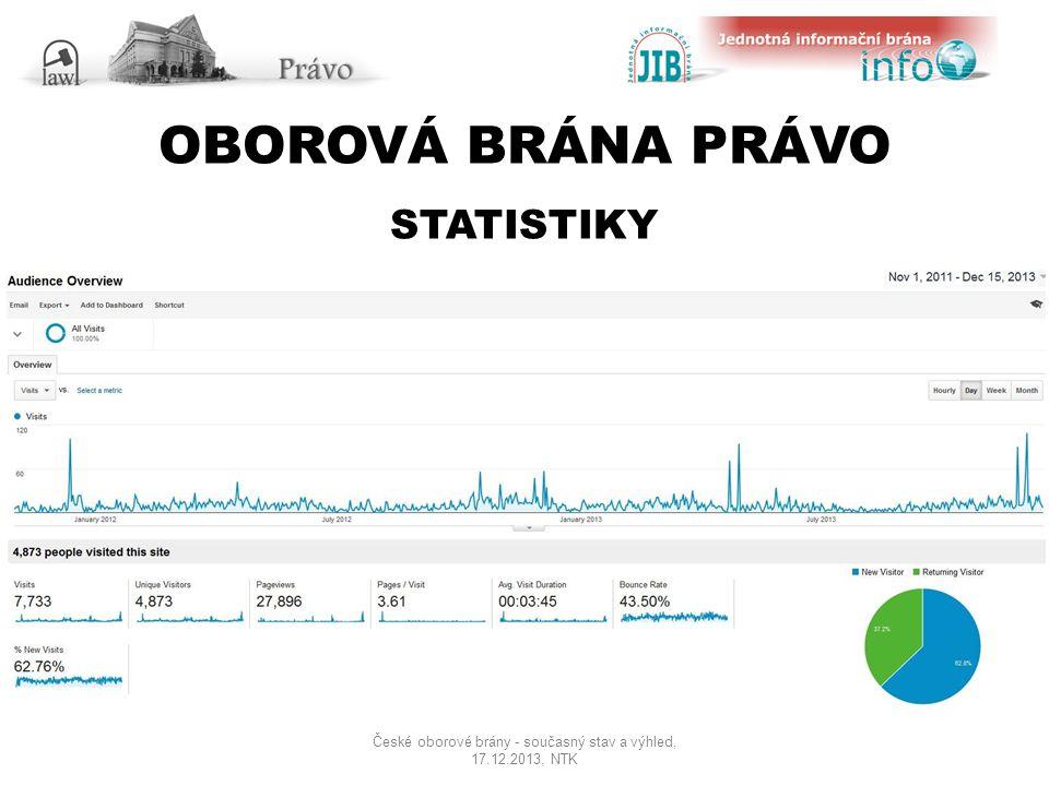 OBOROVÁ BRÁNA PRÁVO STATISTIKY České oborové brány - současný stav a výhled, 17.12.2013, NTK
